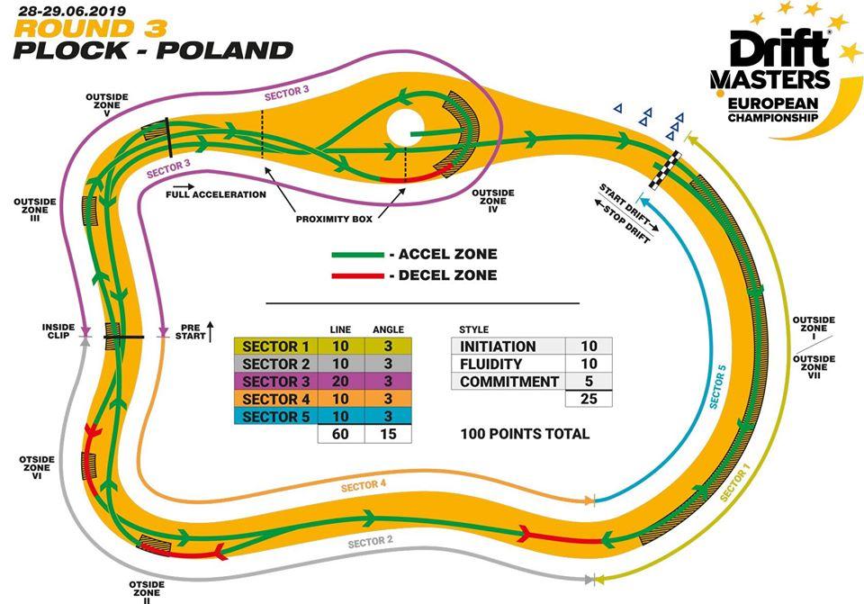Trasa Drift Masters w Płocku 2019